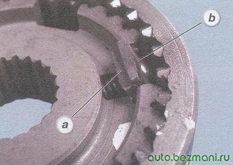 (a) проточка на сухаре - (b) сферическая (большая) поверхность сухаря