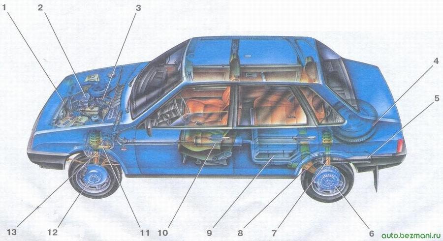 компоновочная схема автомобиля ваз 21099