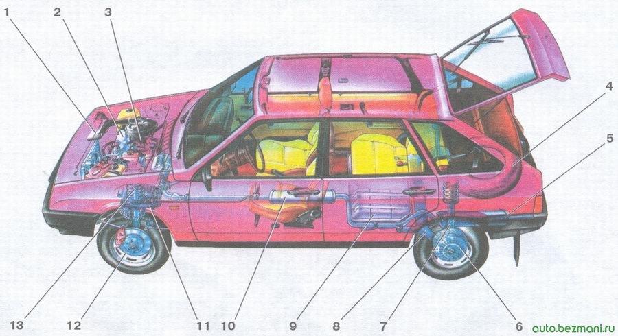 компоновочная схема автомобиля ваз 2109