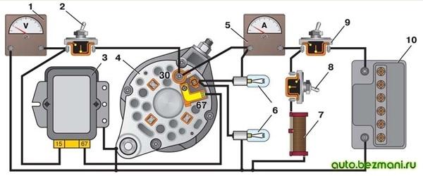 Схема проверки регулятора напряжения РР–380 на стенде